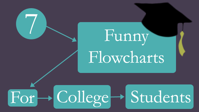 7 Funny Flowcharts For College Students Mandatory