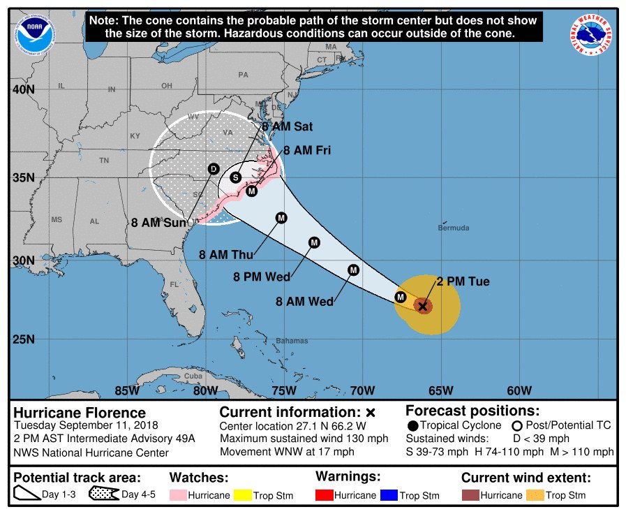 Hurricane Florence map.