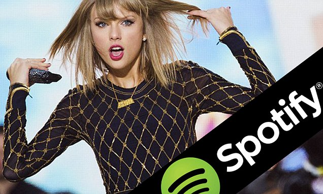 Taylor Swift and Spotify